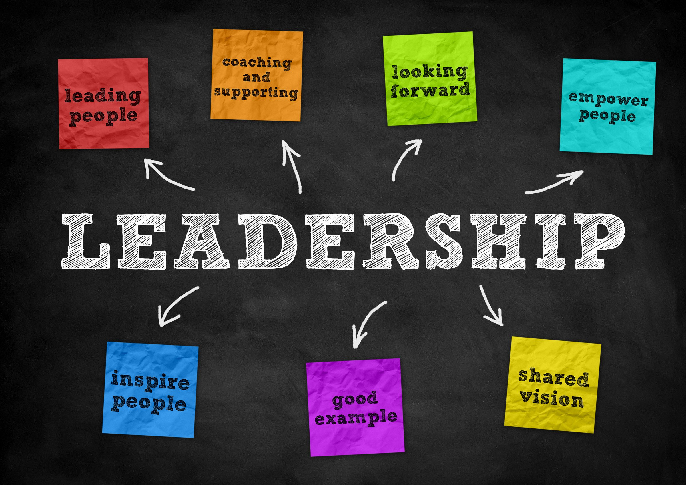 How to Implement Leadership Styles in a Healthcare Practice